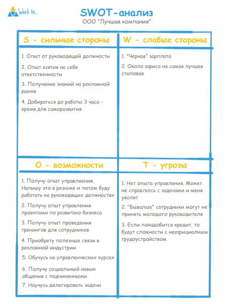 Как делать аксессуары своими руками - wikiHow