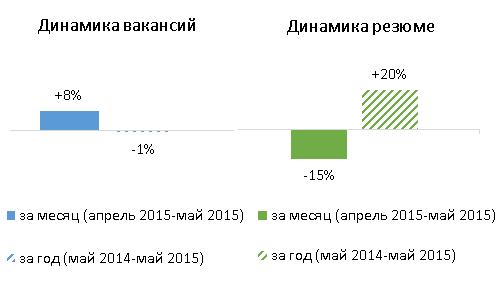 Средняя зарплата в Москве в 2 16 году - CashBuzz