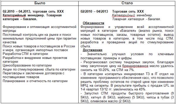 резюме пиар менеджера образец - фото 9